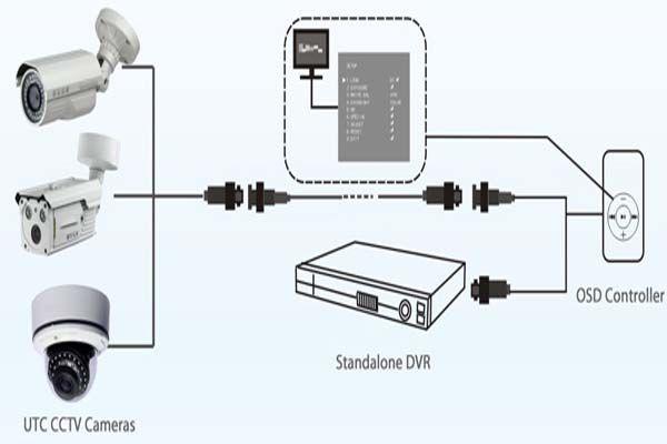 منوی OSD دوربین، مزایای UTC، تکنولوژی UTC،قابلیت UTC در دوربین مدار بسته چیست؟ ، فناوری UTC،نحوه کار با UTC